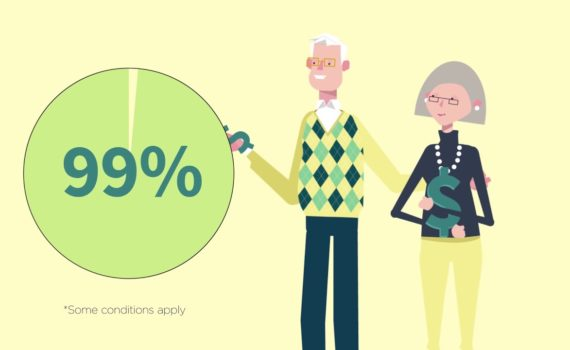 Reverse Mortgage For Canadians Explained in 3 Minutes